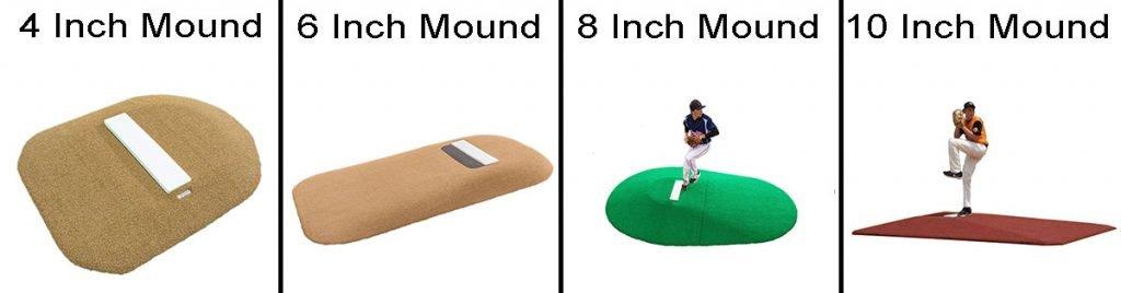 Pitching Mound Heights